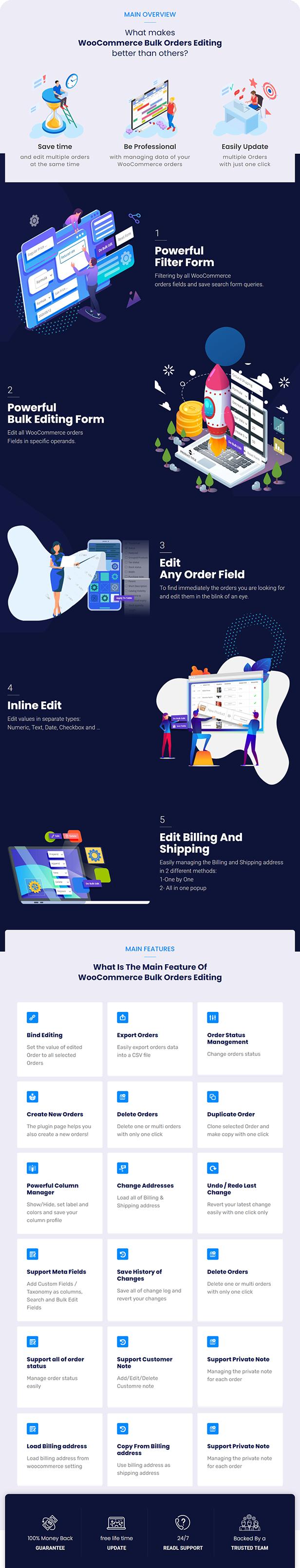 WooCommerce Bulk Orders Editing - 2