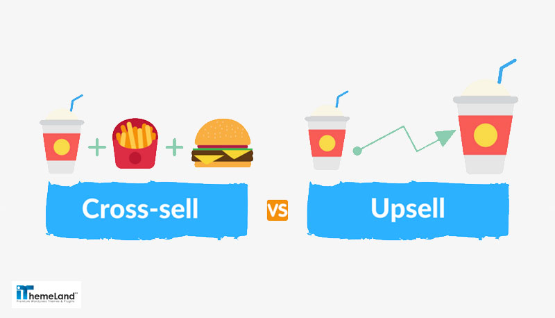 cross-sell and upsell for attract right customer in woocommerce