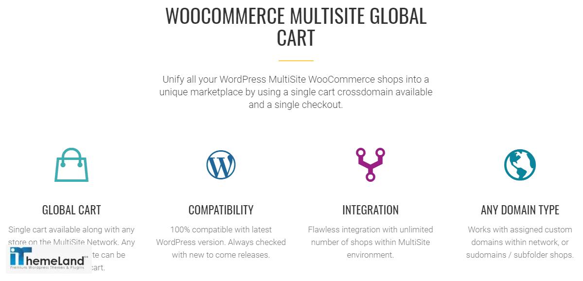 WooCommerce Global Cart
